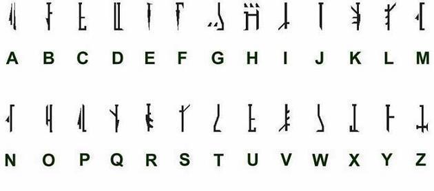 datation alphabet profils drôles datant