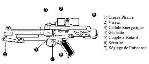 Schéma technique du Fusil Blaster E-11.