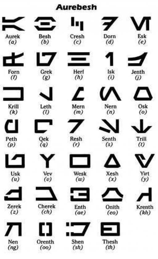 Symboles de l'Aurebesh