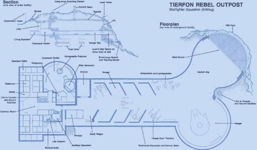 Plan de la base rebelle de Tierfon