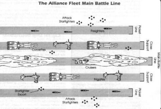 La structure principale de la Flotte Rebelle : la Ligne de Combat