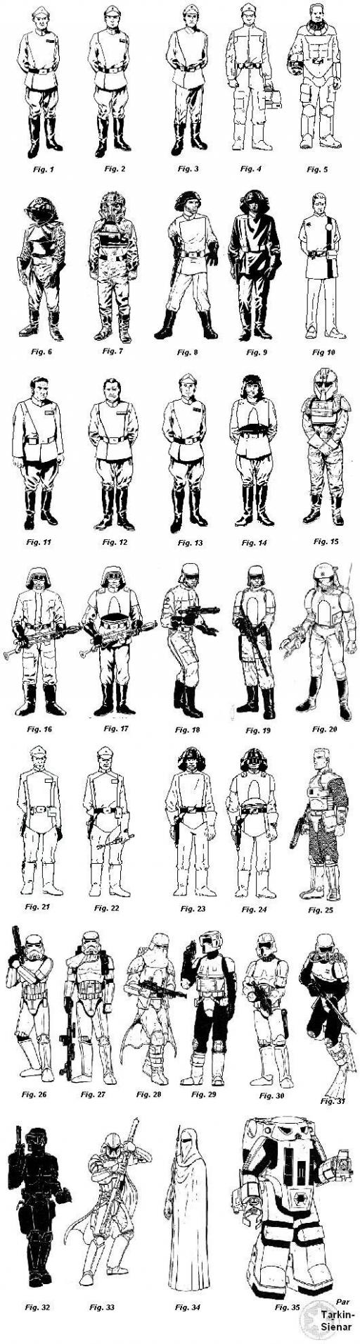 Planche II : Types d'uniformes et armures