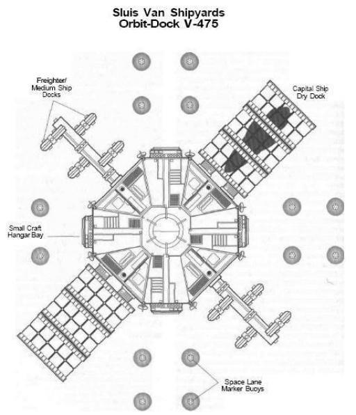 Un exemple de Dock Spatial de Sluis Van