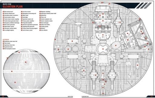 Schémas techniques de l'Etoile Noire I