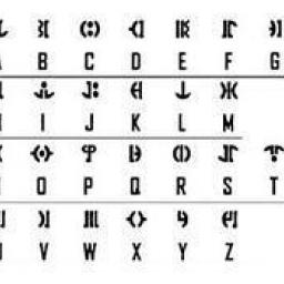 Alphabet de la Fédération du Commerce